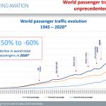 ICAO prepared economic impact analysis of COVID-19 on civil aviation