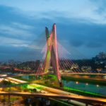 SUMMER: Zurich, Switzerland to Sao Paulo, Brazil for only €357 roundtrip